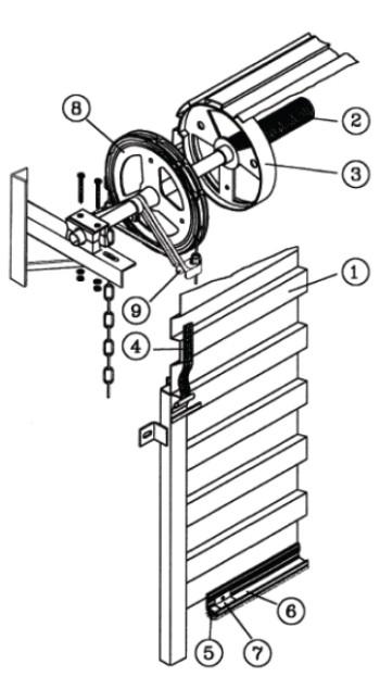 gliderol industrial roller shutter doors