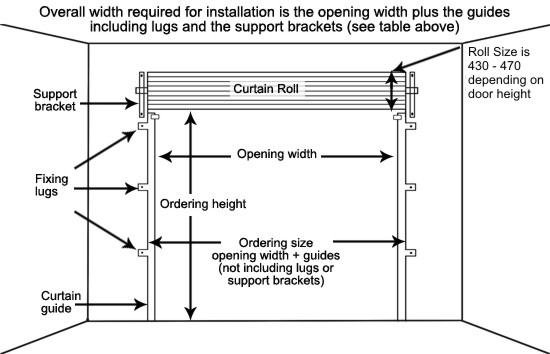 Gliderol Roller Garage Door Measuring And Ordering