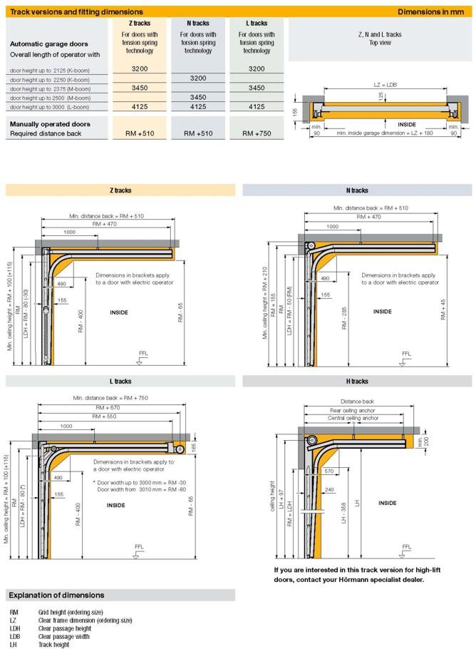 9 9 Sectional Garage Door : Sectional garage door measurement
