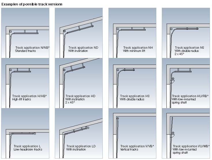 Different track types for sectional overhead doors