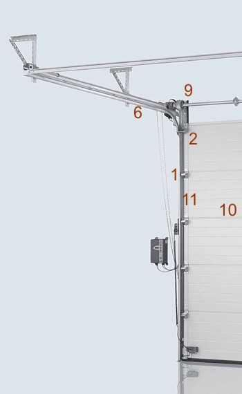 Hormann Industrial Sectional Safety Details Sectional Door Safety And Quality