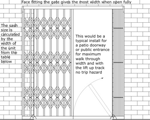 Measuring For Security Grilles A Guide Available From