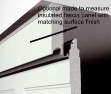 insulated sectional door fascia panel